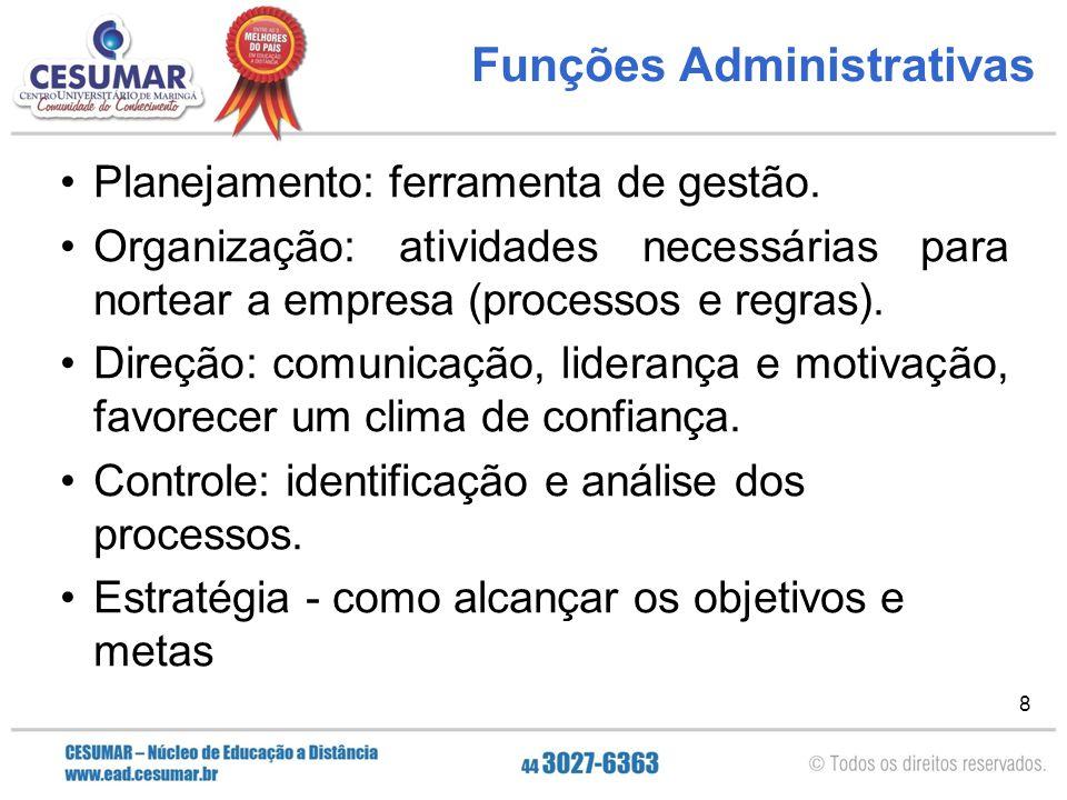 8 Funções Administrativas Planejamento: ferramenta de gestão. Organização: atividades necessárias para nortear a empresa (processos e regras). Direção