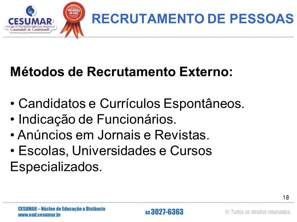 18 RECRUTAMENTO DE PESSOAS Métodos de Recrutamento Externo: Candidatos e Currículos Espontâneos.