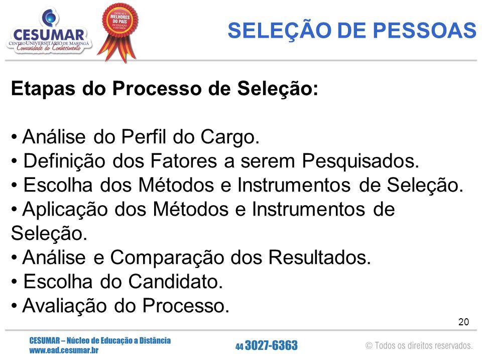 20 SELEÇÃO DE PESSOAS Etapas do Processo de Seleção: Análise do Perfil do Cargo.