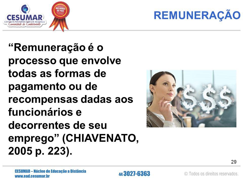 29 REMUNERAÇÃO Remuneração é o processo que envolve todas as formas de pagamento ou de recompensas dadas aos funcionários e decorrentes de seu emprego (CHIAVENATO, 2005 p.
