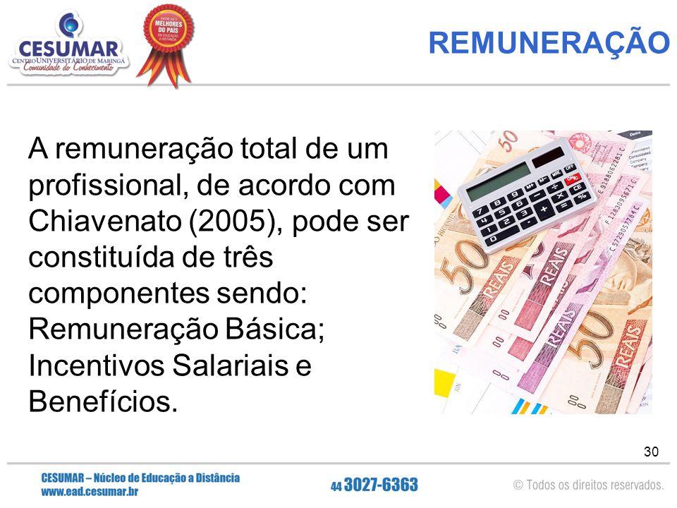 30 REMUNERAÇÃO A remuneração total de um profissional, de acordo com Chiavenato (2005), pode ser constituída de três componentes sendo: Remuneração Básica; Incentivos Salariais e Benefícios.