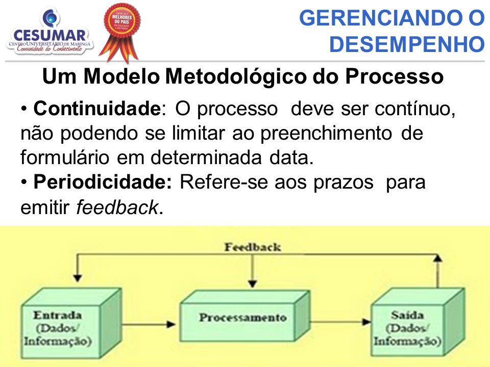 56 GERENCIANDO O DESEMPENHO Um Modelo Metodológico do Processo Continuidade: O processo deve ser contínuo, não podendo se limitar ao preenchimento de formulário em determinada data.