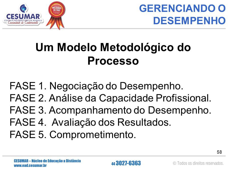 58 GERENCIANDO O DESEMPENHO Um Modelo Metodológico do Processo FASE 1.