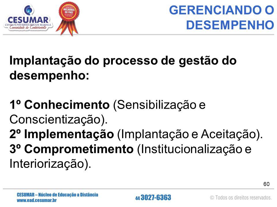 60 GERENCIANDO O DESEMPENHO Implantação do processo de gestão do desempenho: 1º Conhecimento (Sensibilização e Conscientização).
