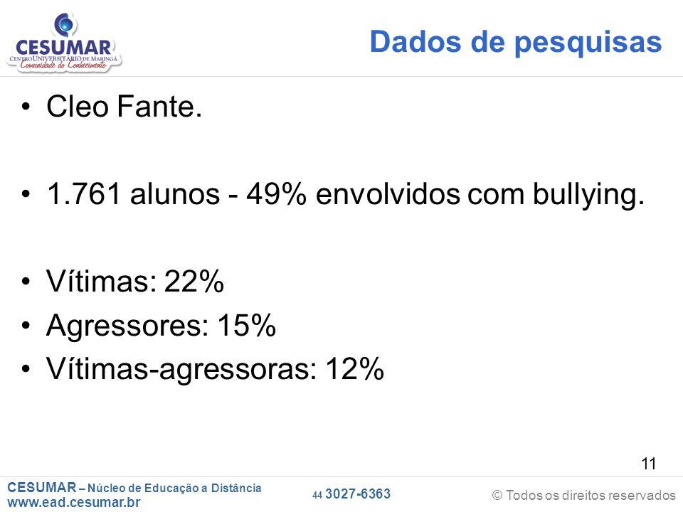 CESUMAR – Núcleo de Educação a Distância www.ead.cesumar.br © Todos os direitos reservados 44 3027-6363 11 Dados de pesquisas Cleo Fante.
