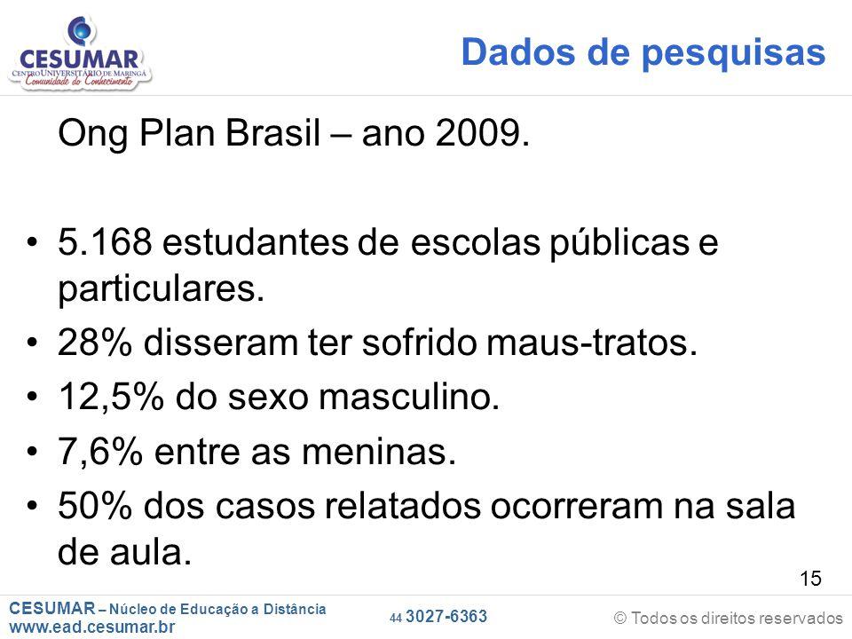 CESUMAR – Núcleo de Educação a Distância www.ead.cesumar.br © Todos os direitos reservados 44 3027-6363 15 Dados de pesquisas Ong Plan Brasil – ano 2009.