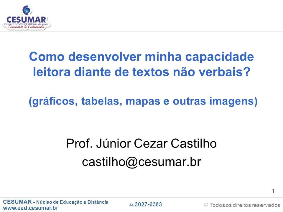 CESUMAR – Núcleo de Educação a Distância www.ead.cesumar.br © Todos os direitos reservados 44 3027-6363 1 Como desenvolver minha capacidade leitora diante de textos não verbais.