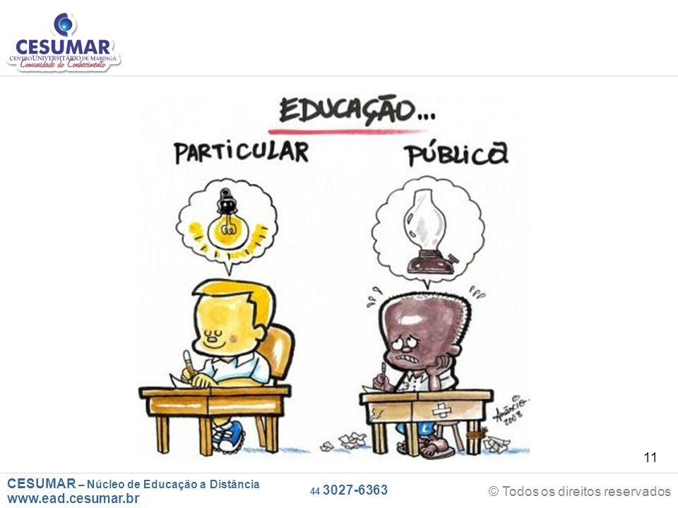 CESUMAR – Núcleo de Educação a Distância www.ead.cesumar.br © Todos os direitos reservados 44 3027-6363 11