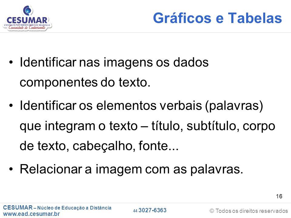 CESUMAR – Núcleo de Educação a Distância www.ead.cesumar.br © Todos os direitos reservados 44 3027-6363 16 Gráficos e Tabelas Identificar nas imagens os dados componentes do texto.