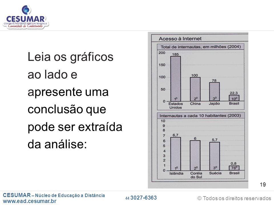 CESUMAR – Núcleo de Educação a Distância www.ead.cesumar.br © Todos os direitos reservados 44 3027-6363 19 Leia os gráficos ao lado e apresente uma conclusão que pode ser extraída da análise: