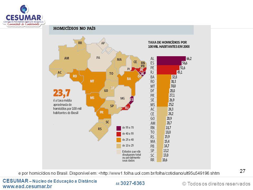 CESUMAR – Núcleo de Educação a Distância www.ead.cesumar.br © Todos os direitos reservados 44 3027-6363 27 e por homicídios no Brasil.