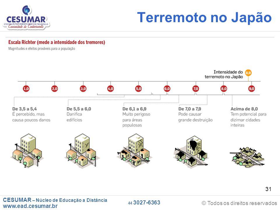 CESUMAR – Núcleo de Educação a Distância www.ead.cesumar.br © Todos os direitos reservados 44 3027-6363 31 Terremoto no Japão