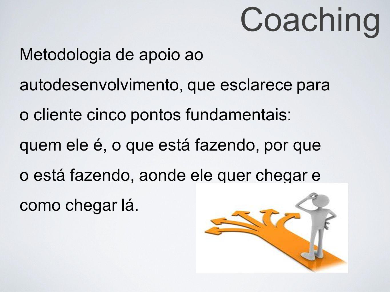 Coaching Metodologia de apoio ao autodesenvolvimento, que esclarece para o cliente cinco pontos fundamentais: quem ele é, o que está fazendo, por que
