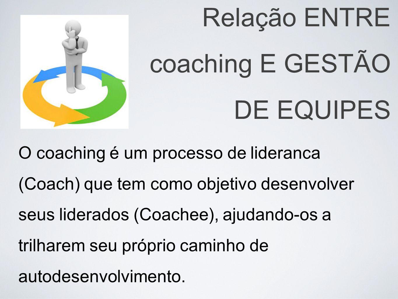 Relação ENTRE coaching E GESTÃO DE EQUIPES O coaching é um processo de lideranca (Coach) que tem como objetivo desenvolver seus liderados (Coachee), a