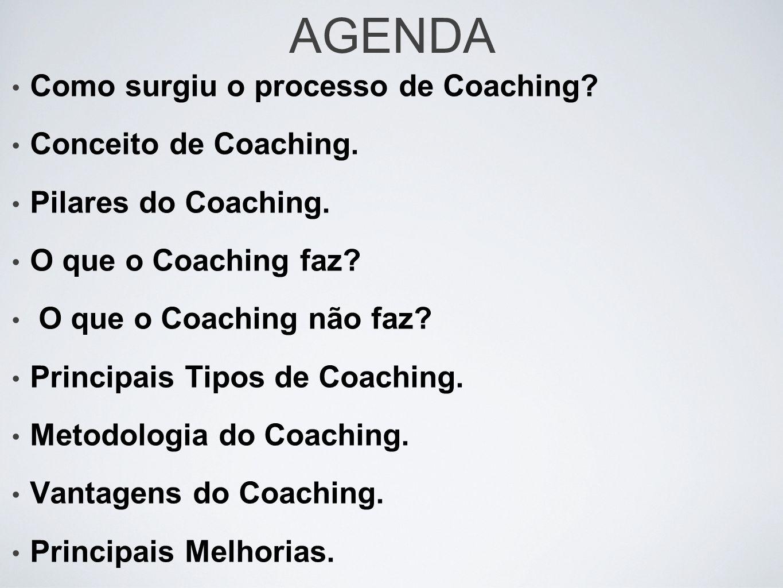 Como surgiu o processo de Coaching? Conceito de Coaching. Pilares do Coaching. O que o Coaching faz? O que o Coaching não faz? Principais Tipos de Coa