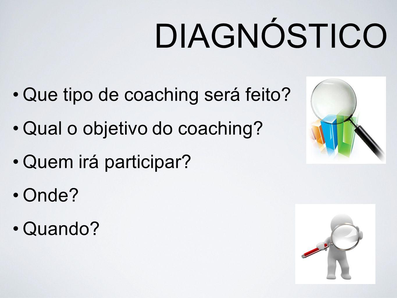 DIAGNÓSTICO Que tipo de coaching será feito? Qual o objetivo do coaching? Quem irá participar? Onde? Quando?
