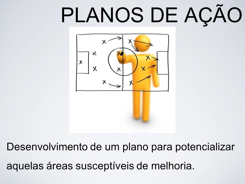 PLANOS DE AÇÃO Desenvolvimento de um plano para potencializar aquelas áreas susceptíveis de melhoria.