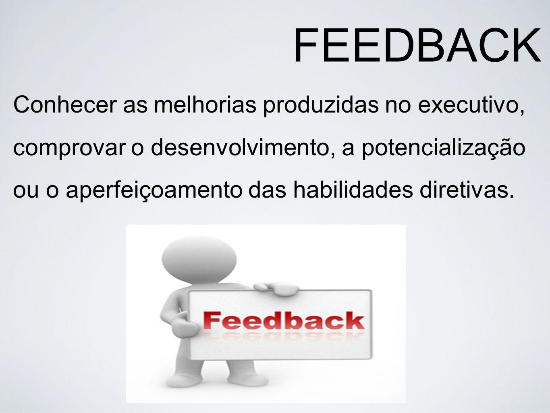 FEEDBACK Conhecer as melhorias produzidas no executivo, comprovar o desenvolvimento, a potencialização ou o aperfeiçoamento das habilidades diretivas.