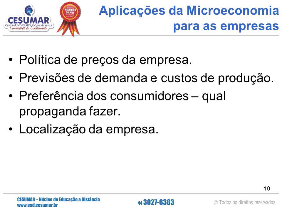 10 Aplicações da Microeconomia para as empresas Política de preços da empresa. Previsões de demanda e custos de produção. Preferência dos consumidores