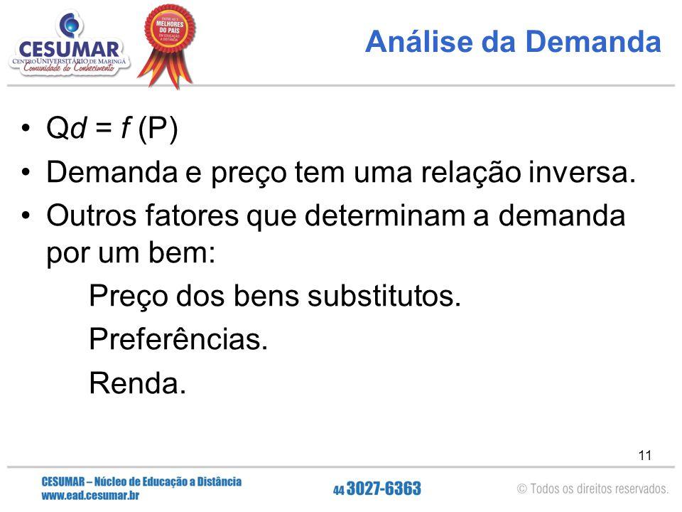 11 Análise da Demanda Qd = f (P) Demanda e preço tem uma relação inversa. Outros fatores que determinam a demanda por um bem: Preço dos bens substitut