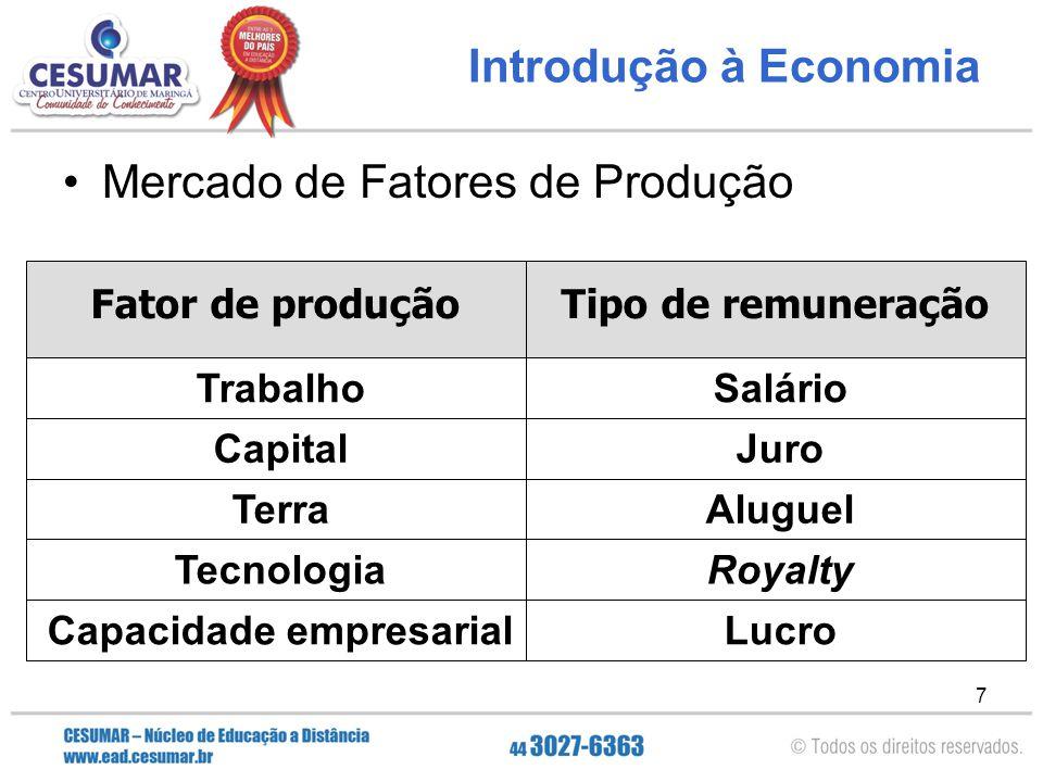 7 Introdução à Economia Mercado de Fatores de Produção Fator de produçãoTipo de remuneração Trabalho Capital Terra Tecnologia Capacidade empresarial S