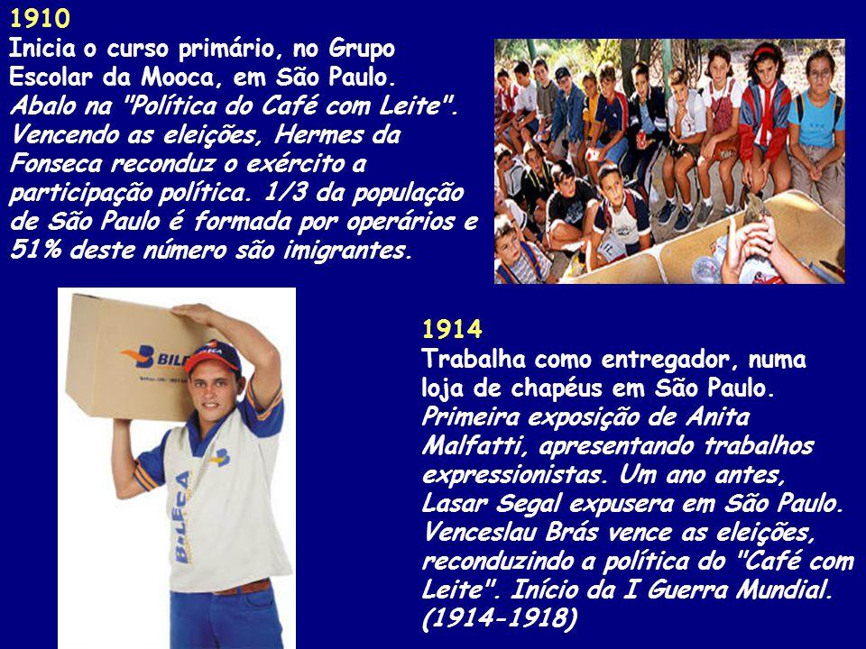 1910 Inicia o curso primário, no Grupo Escolar da Mooca, em São Paulo.