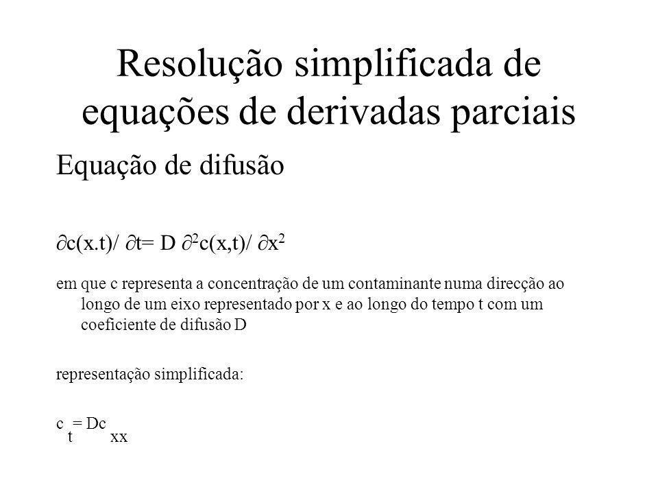 Resolução simplificada de equações de derivadas parciais Equação de difusão  c(x.t)/  t= D  2 c(x,t)/  x 2 em que c representa a concentração de um contaminante numa direcção ao longo de um eixo representado por x e ao longo do tempo t com um coeficiente de difusão D representação simplificada: c t = Dc xx