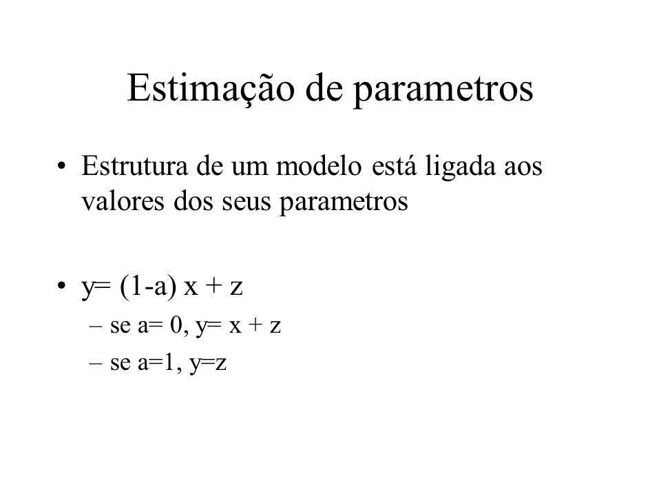 Estimação de parametros Estrutura de um modelo está ligada aos valores dos seus parametros y= (1-a) x + z –se a= 0, y= x + z –se a=1, y=z