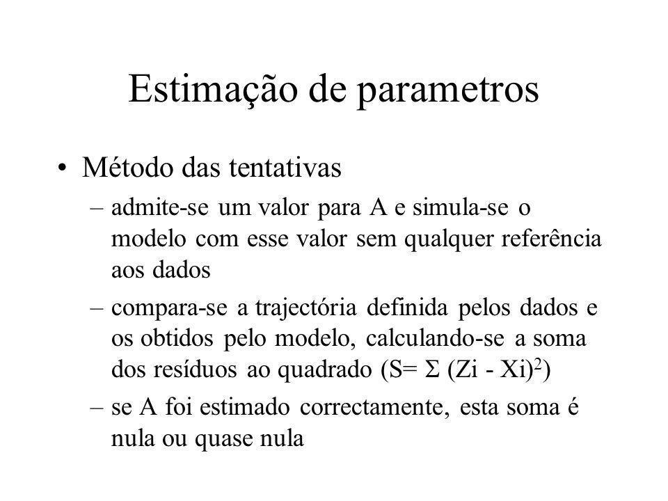 Estimação de parametros Método das tentativas –admite-se um valor para A e simula-se o modelo com esse valor sem qualquer referência aos dados –compara-se a trajectória definida pelos dados e os obtidos pelo modelo, calculando-se a soma dos resíduos ao quadrado (S=  (Zi - Xi) 2 ) –se A foi estimado correctamente, esta soma é nula ou quase nula