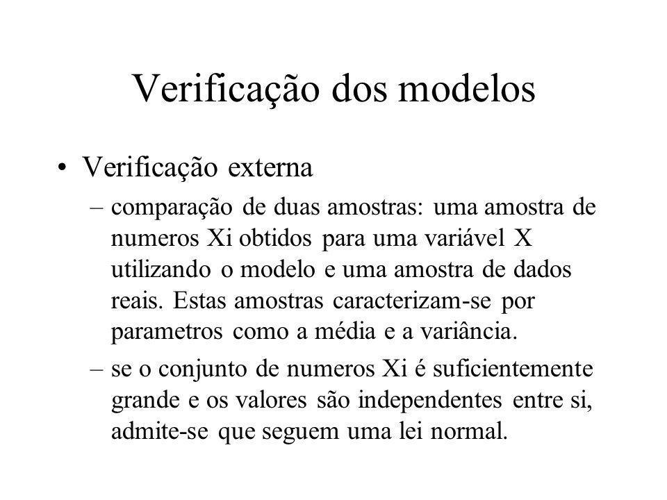 Verificação dos modelos Verificação externa –comparação de duas amostras: uma amostra de numeros Xi obtidos para uma variável X utilizando o modelo e uma amostra de dados reais.