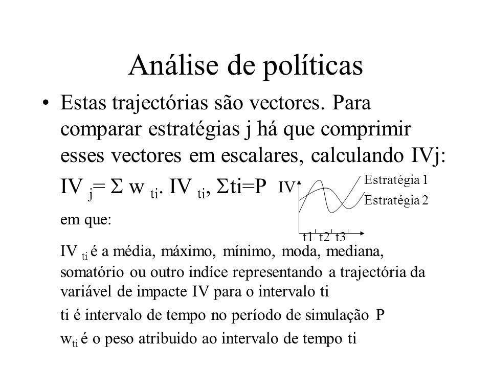 Análise de políticas Estas trajectórias são vectores.