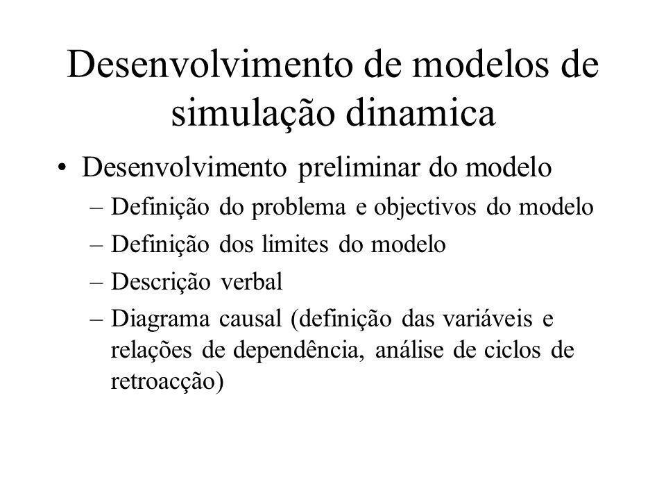 Desenvolvimento de modelos de simulação dinamica Desenvolvimento preliminar do modelo –Definição do problema e objectivos do modelo –Definição dos limites do modelo –Descrição verbal –Diagrama causal (definição das variáveis e relações de dependência, análise de ciclos de retroacção)