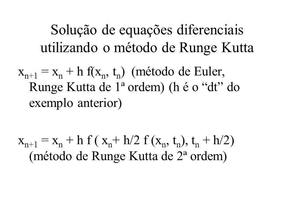 Solução de equações diferenciais utilizando o método de Runge Kutta x n+1 = x n + h/6 (k1 +2 k2 +2 k3 + k4) where k1 = f(x n, t n ) k2 = f(x n + hk1/2, t n + h/2) k3 = f(x n + hk2/2, t n + h/2) k4 = f(x n + hk3, t n + h) (Método de Runge Kutta de quarta ordem) Erros do métodos E= C.h k, em que C é uma constante e k, a ordem do método