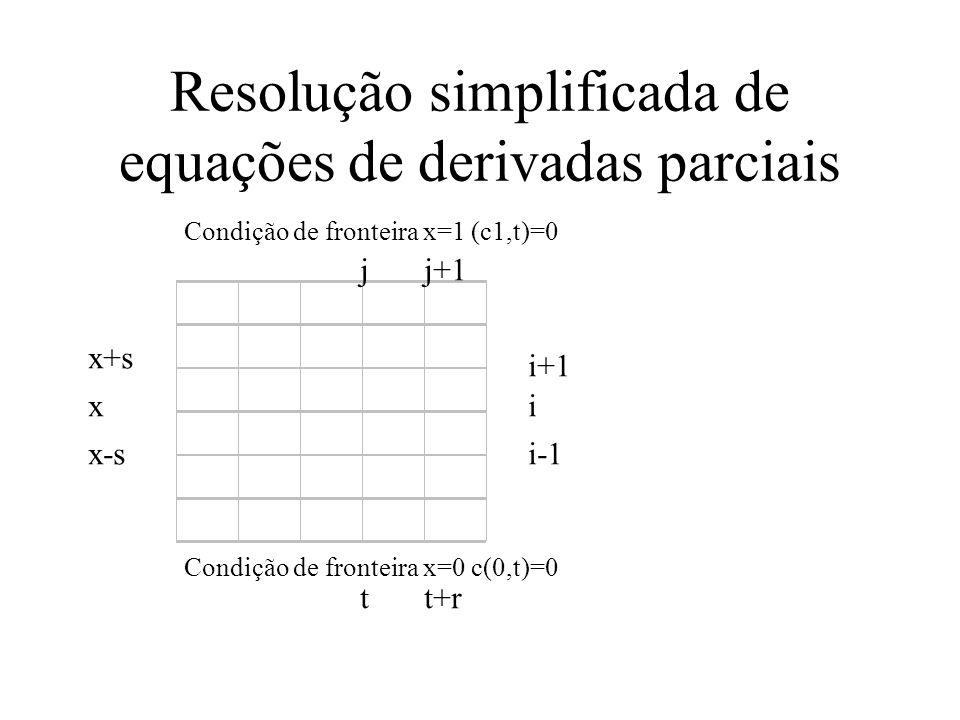 Resolução simplificada de equações de derivadas parciais Condição de fronteira x=0 c(0,t)=0 x-s x x+s tt+r i+1 i i-1 jj+1 Condição de fronteira x=1 (c1,t)=0