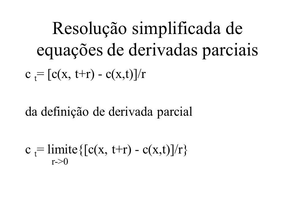 Resolução simplificada de equações de derivadas parciais c t = [c(x, t+r) - c(x,t)]/r da definição de derivada parcial c t = limite{[c(x, t+r) - c(x,t)]/r} r->0
