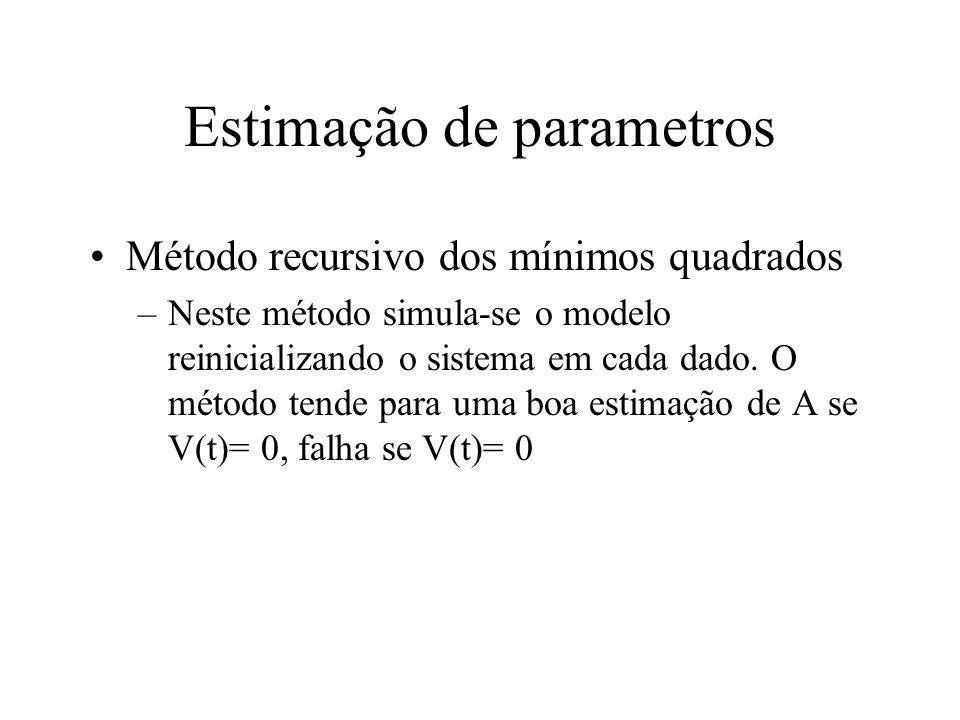 Estimação de parametros Método recursivo dos mínimos quadrados –Neste método simula-se o modelo reinicializando o sistema em cada dado.