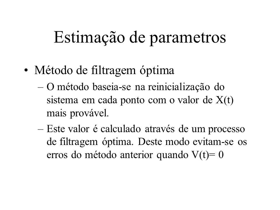 Estimação de parametros Método de filtragem óptima –O método baseia-se na reinicialização do sistema em cada ponto com o valor de X(t) mais provável.