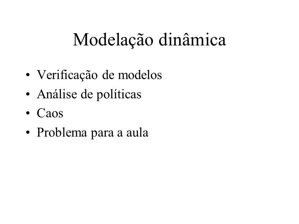 Modelação dinâmica Verificação de modelos Análise de políticas Caos Problema para a aula