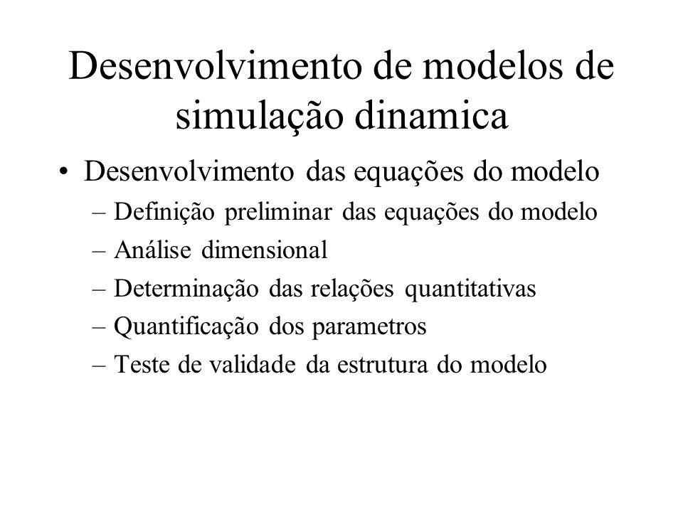 Desenvolvimento de modelos de simulação dinamica Desenvolvimento das equações do modelo –Definição preliminar das equações do modelo –Análise dimensional –Determinação das relações quantitativas –Quantificação dos parametros –Teste de validade da estrutura do modelo