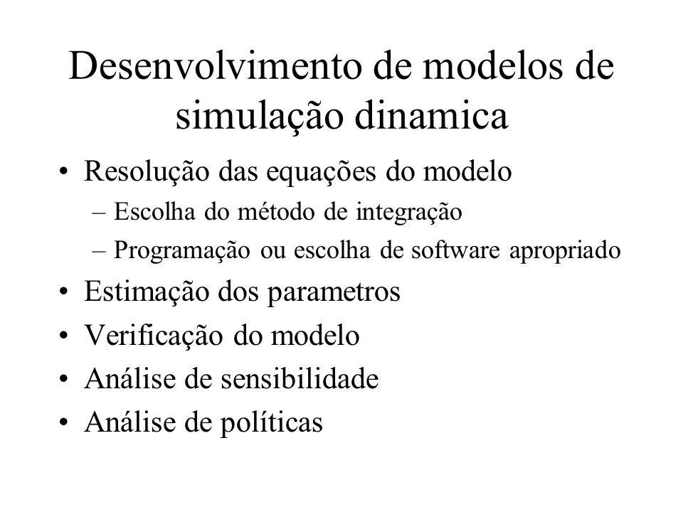 Desenvolvimento de modelos de simulação dinamica Resolução das equações do modelo –Escolha do método de integração –Programação ou escolha de software apropriado Estimação dos parametros Verificação do modelo Análise de sensibilidade Análise de políticas