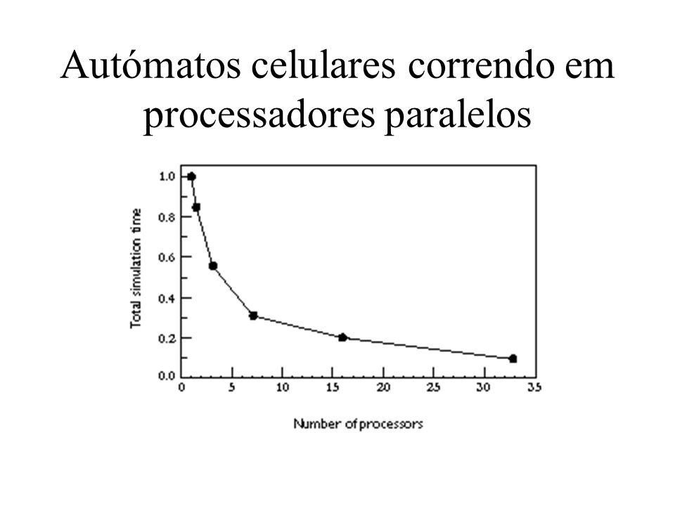 Autómatos celulares correndo em processadores paralelos