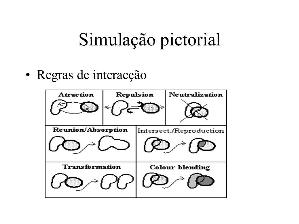 Simulação pictorial Regras de interacção
