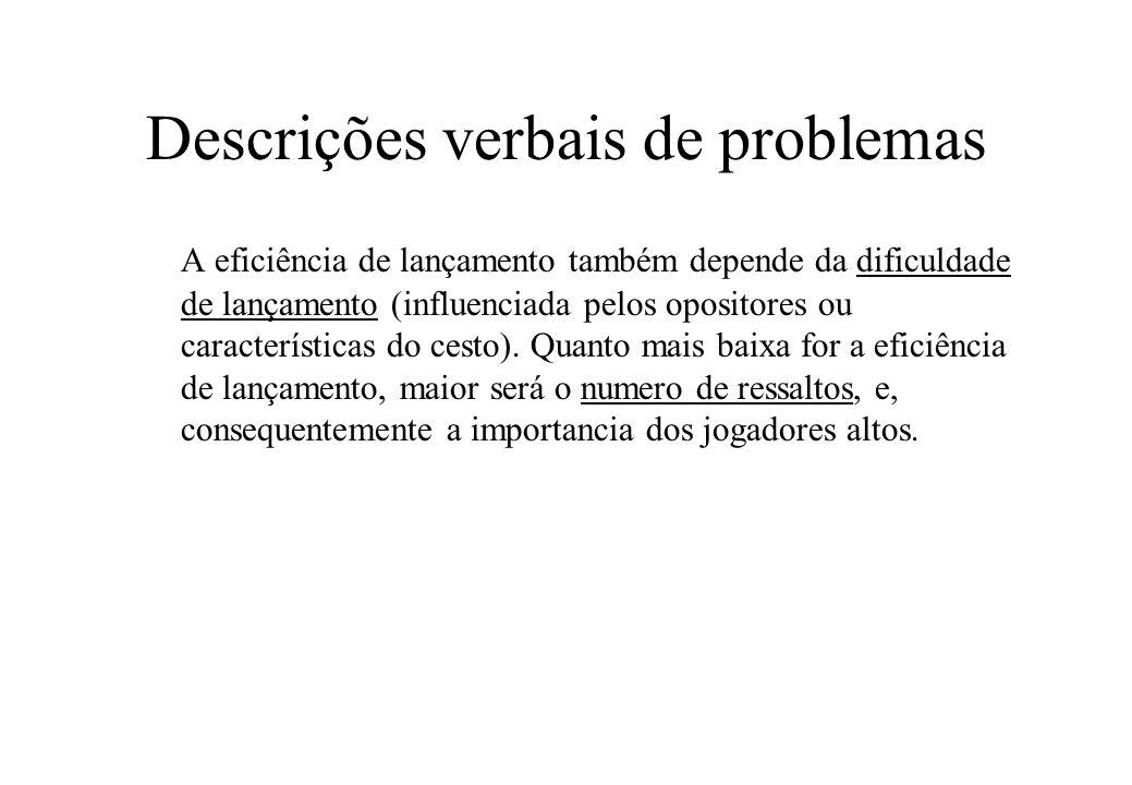 Diagramas causais Para definir o diagrama causal, identificam-se as palavras chave da descrição verbal.