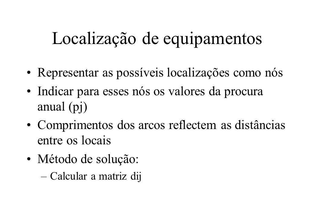Localização de equipamentos Representar as possíveis localizações como nós Indicar para esses nós os valores da procura anual (pj) Comprimentos dos ar