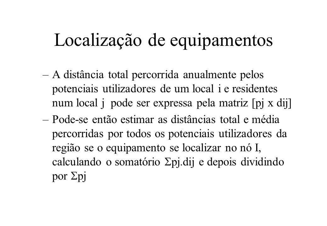 Localização de equipamentos –A distância total percorrida anualmente pelos potenciais utilizadores de um local i e residentes num local j pode ser exp