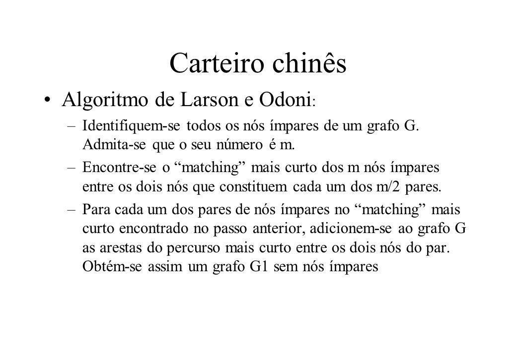 """Carteiro chinês Algoritmo de Larson e Odoni : –Identifiquem-se todos os nós ímpares de um grafo G. Admita-se que o seu número é m. –Encontre-se o """"mat"""