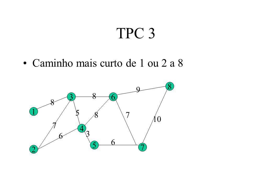 TPC 3 Caminho mais curto de 1 ou 2 a 8 1 2 4 3 5 6 7 8 8 7 6 5 8 8 3 6 7 9 10