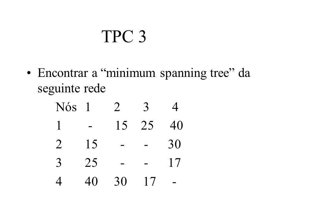 """TPC 3 Encontrar a """"minimum spanning tree"""" da seguinte rede Nós1234 1 - 15 25 40 2 15 - - 30 3 25 - - 17 4 40 30 17 -"""