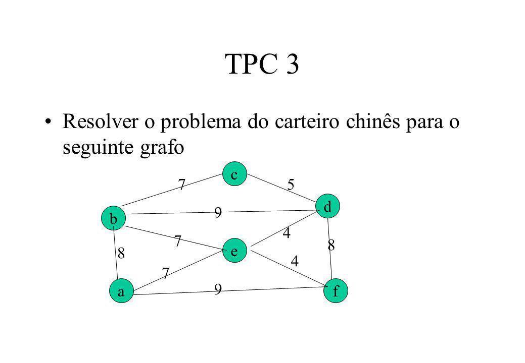 TPC 3 Resolver o problema do carteiro chinês para o seguinte grafo b af e d c 8 8 9 9 7 7 4 4 75