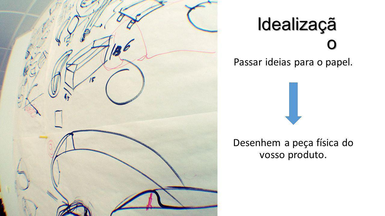 Passar ideias para o papel. Desenhem a peça física do vosso produto. Idealizaçã o